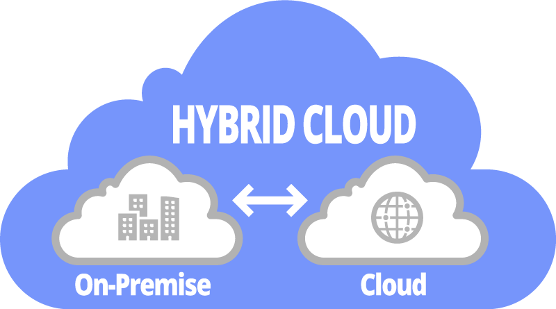 Hybrid cloud storage-What data goes where?